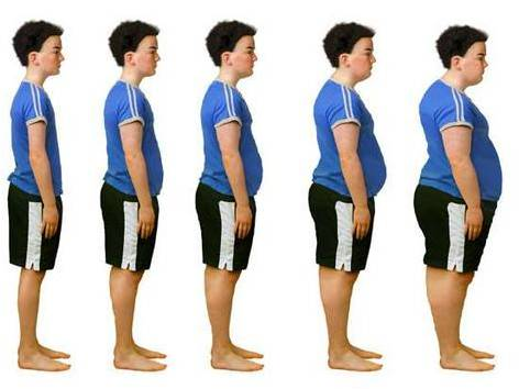 Cara Memiliki Postur Tubuh yang Ideal